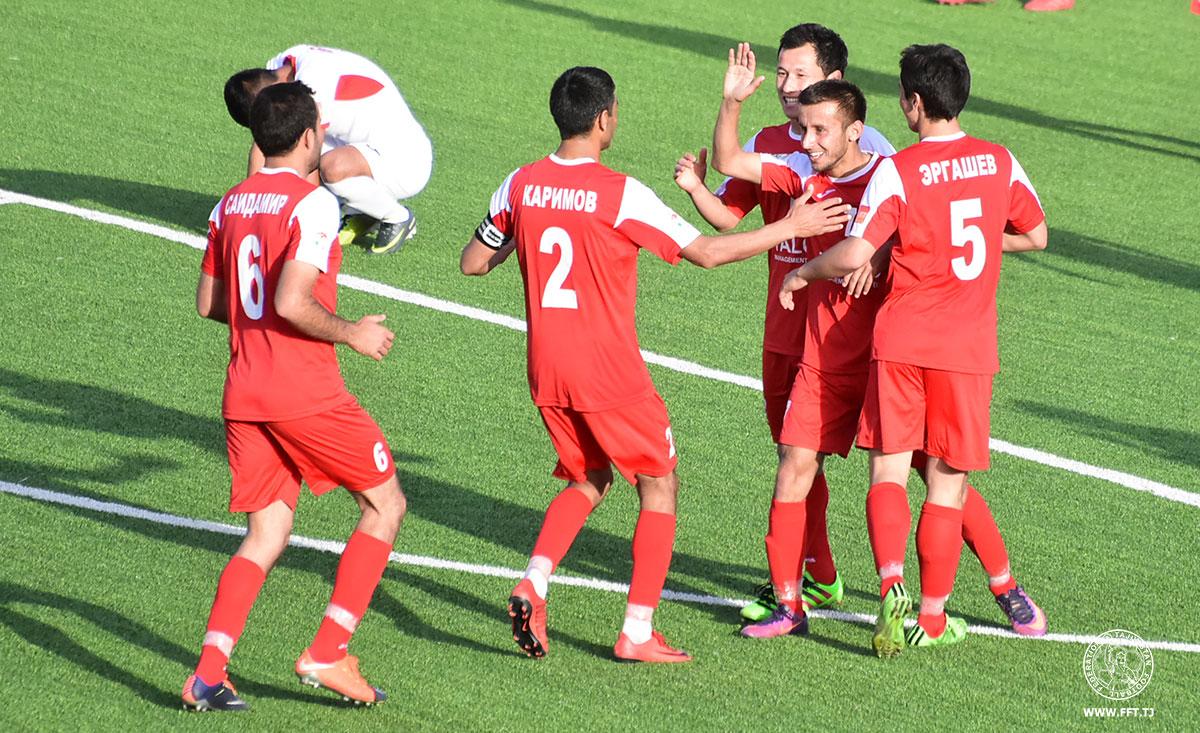 Экскурс в историю: как таджикские клубы играли на азиатской арене