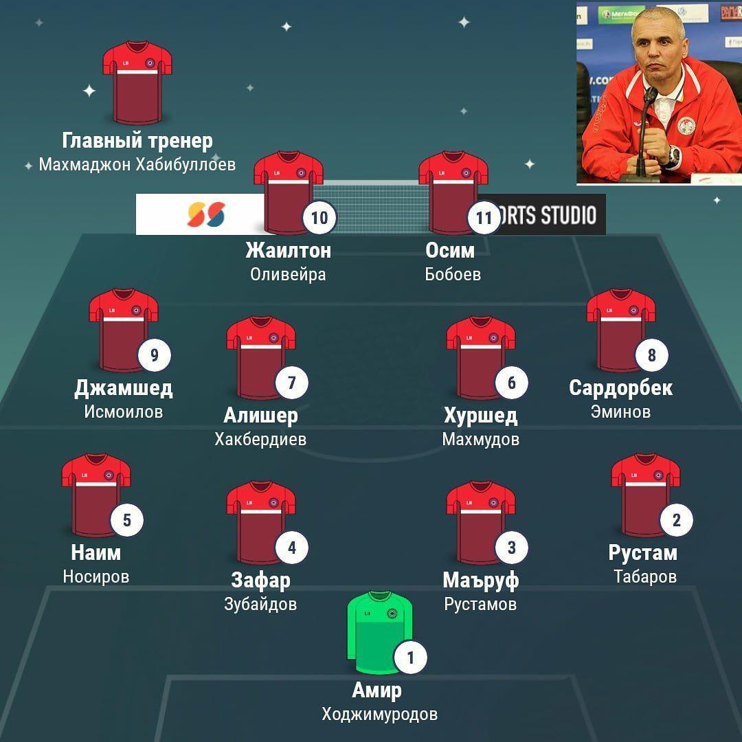 Дрим-тим Махмаджона Хабибуллоева