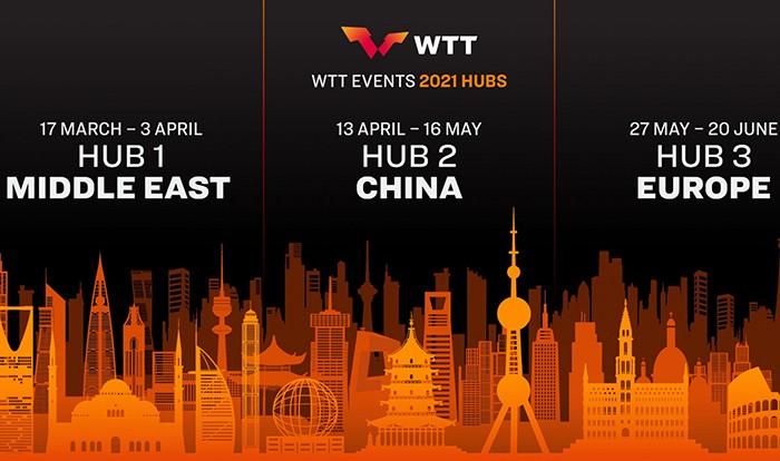 World Table Tennis представила формат проведения соревнований