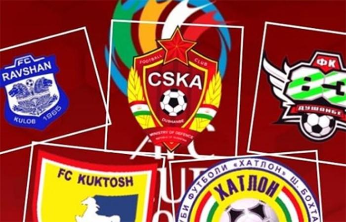 Борьба впереди: кто возьмет еще одну путевку в Кубок АФК