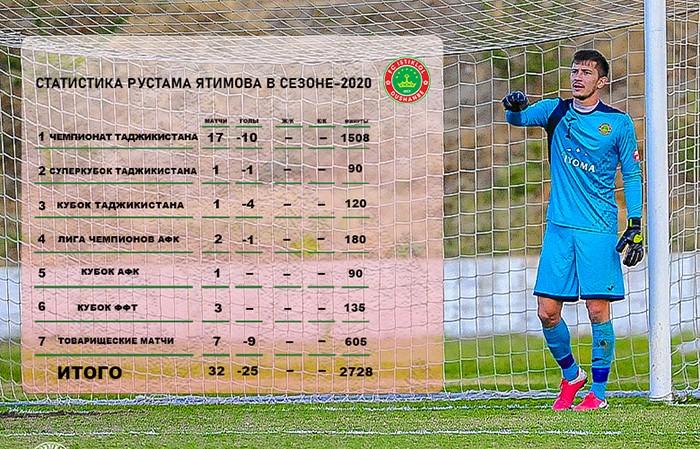Рустам Ятимов – претендент на звание «Джентльмен года»