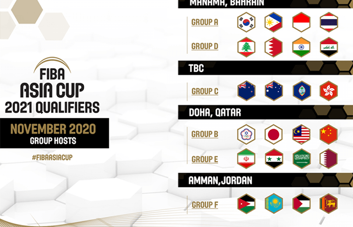 Утверждена квалификация на чемпионат Азии по баскетболу-2021
