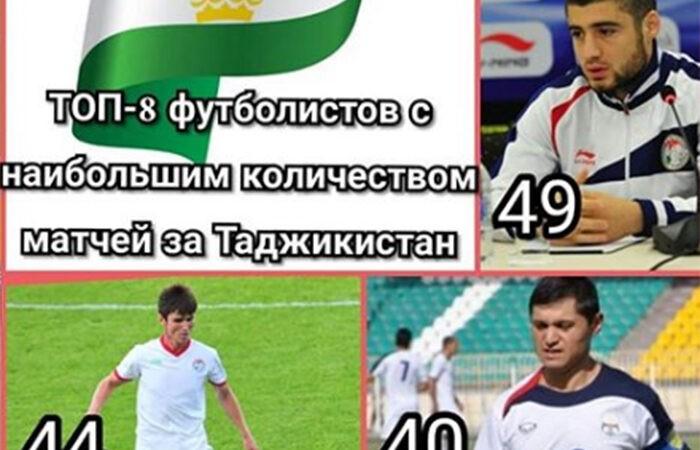Таджикские рекордсмены: кто провел больше матчей за сборную?